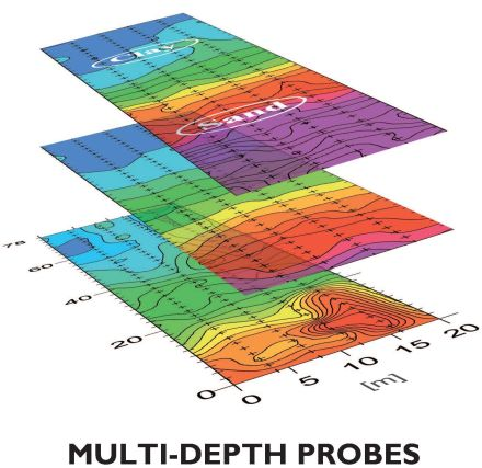 Multi-depth probes